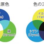 [レゴロボ] 半年講座4日目 – カラーセンサー